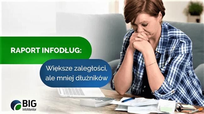 W czasie pandemii kwota zaległości Polaków wzrosła o 3,5 mld zł