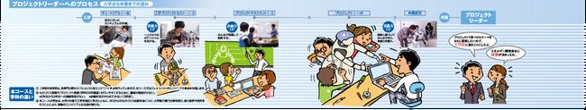 岡山理科イメージ