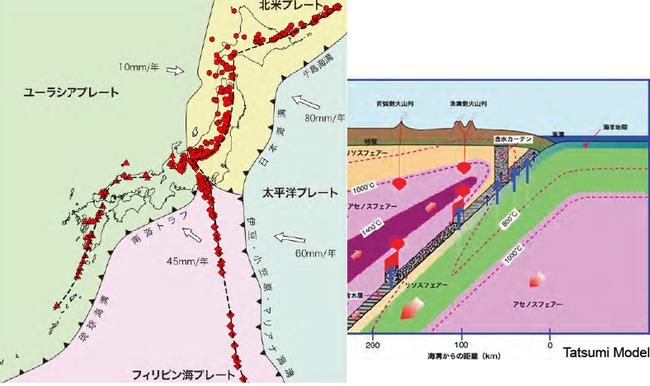 日本列島は絶えず火山・地震で躍動している               日本列島は地球深部から共振エネルギ-が沸き起こる大地
