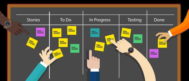 Scrumboard Agile Transformation