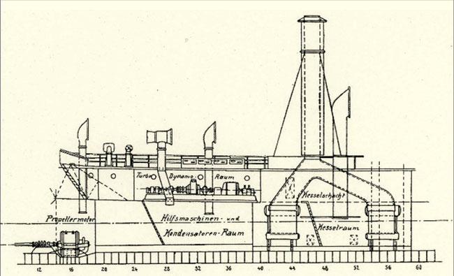 Die technische Entwicklung der deutschen Handelsflotte in den 1920er und 1930er Jahr