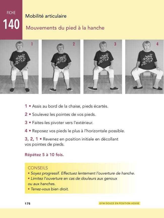 Mobilité de la hanche