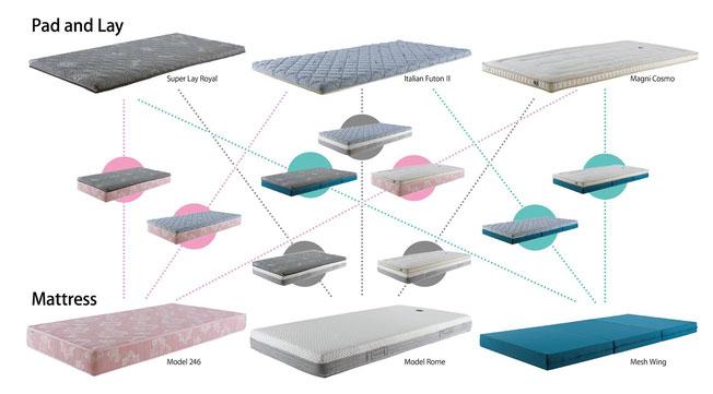 マニフレックスは、ベッドや三つ折りマットレスと組合せて使えます / マニフレックスは、マニステージ福岡へどうぞ。