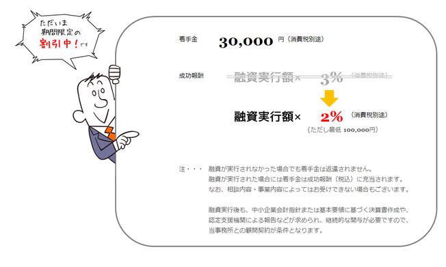 名古屋の借入アドバイザー・山本快夫税理士事務所の料金表