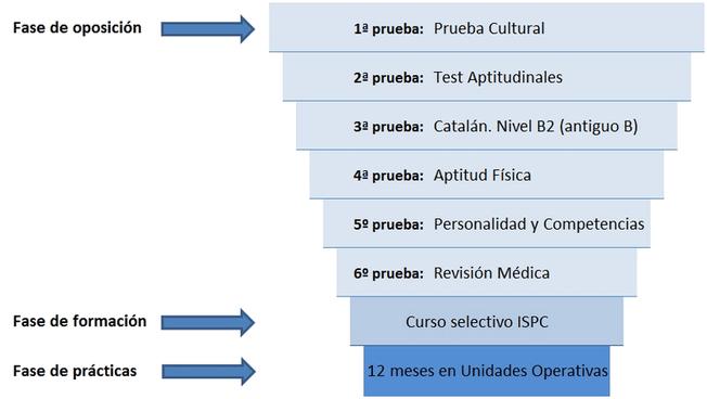Fuente: elaboración Sirh.es (c)