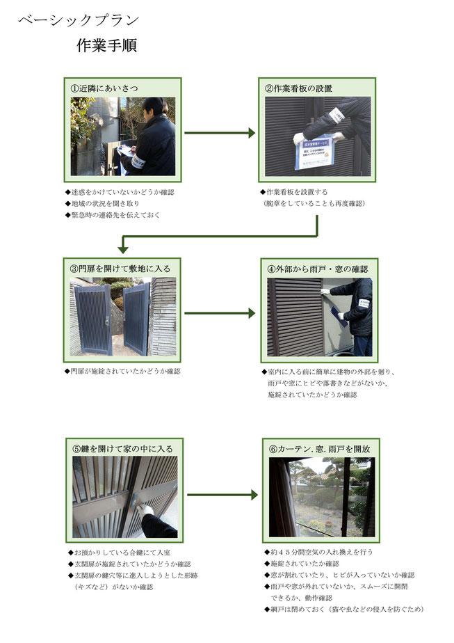 ベーシックプラン-空き家管理サービス作業手順①~⑥