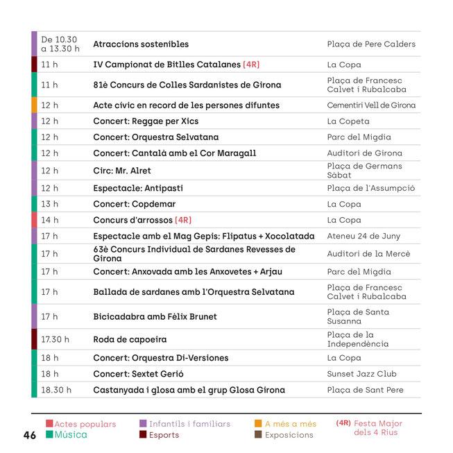 Fires de Sant Narcís en Girona Programa