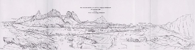 نقشه جنگ بابای ولی. تصویر از متن کتاب «چهل و یکسال در هند»