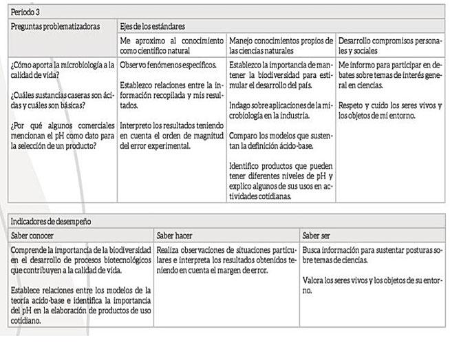 PLANEACIÓN GRADO NOVENO - Página web de biojota