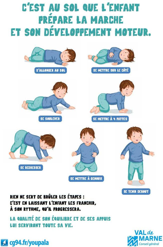 prévention val de marne développement enfant ostéopathe arènes toulouse