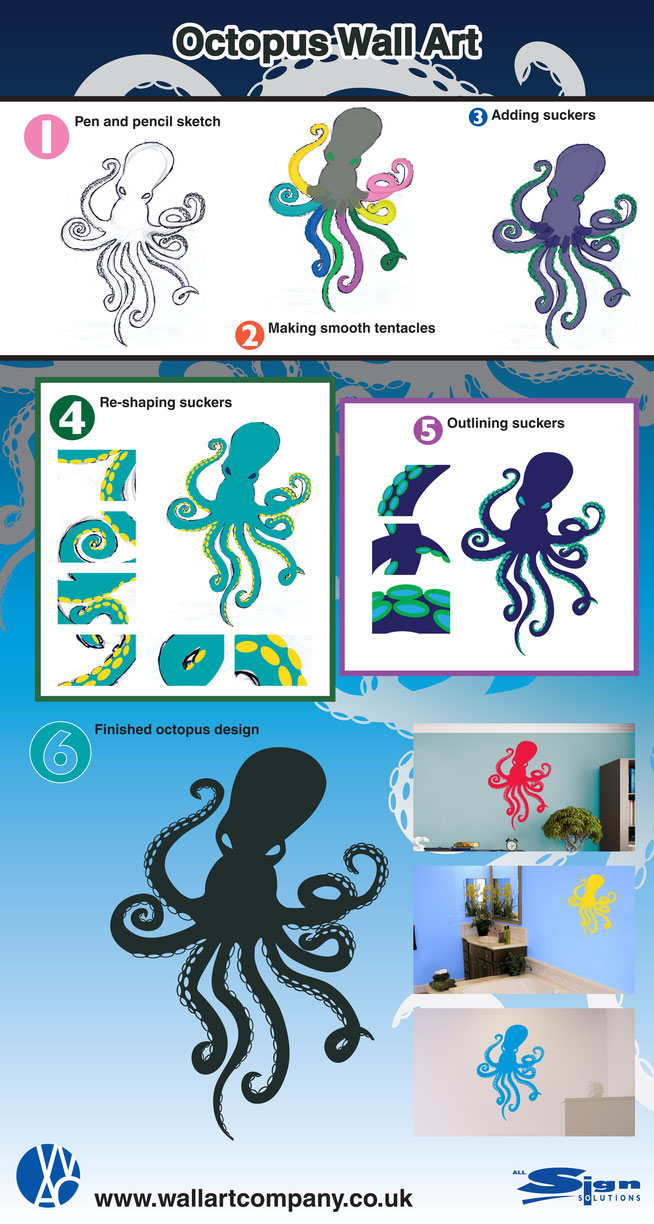 Drawing an octopus and our graphic design stages for this home decor wall art design.