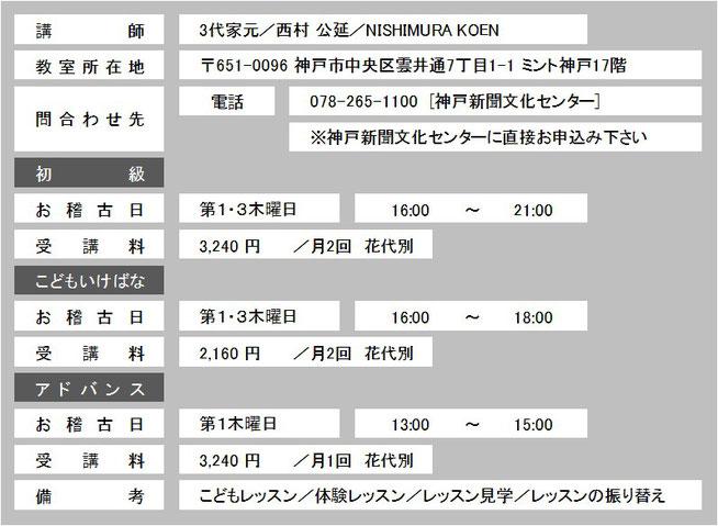 兵庫県神戸市中央区/三ノ宮教室