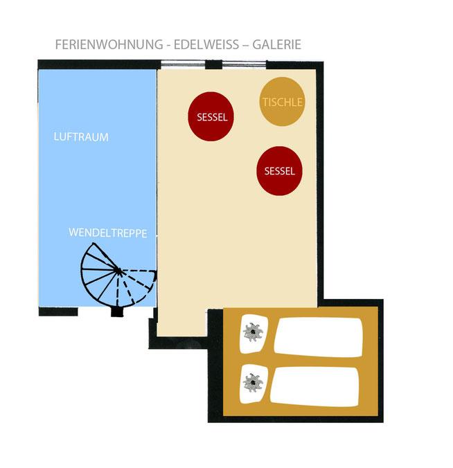 Grundriss Edelweiss – auf der Galerie
