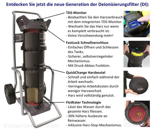 Unger nLite HydroPower DI Wasserfilter