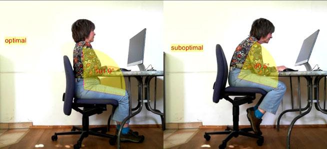 hier der Vergleich der Sitzhaltung einer Frau mit 2 verschiedenen Bürostühlen, Überprüfung von Arbeitsplätzen, Analysen von Mitarbeitern
