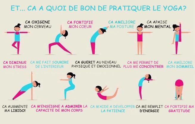 infographie coach-meditation.com Dr Guillaume Rodolphe