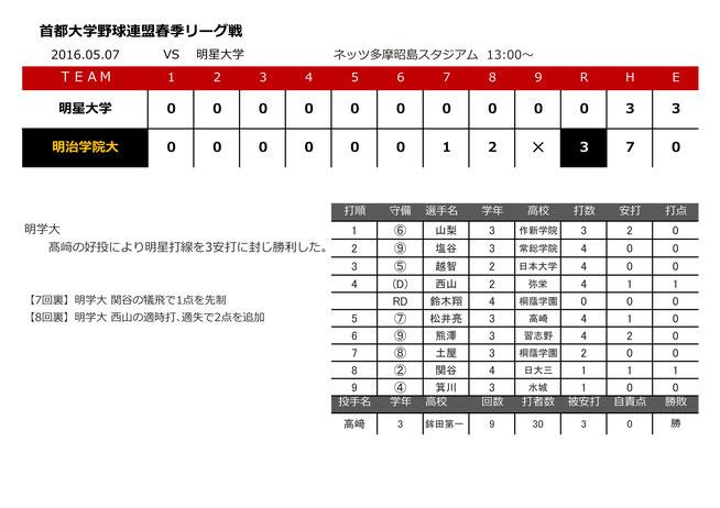 2016.05.07 vs 明星大