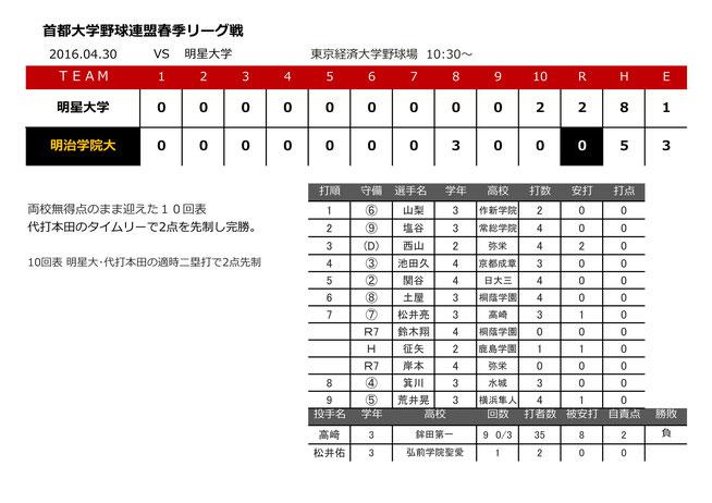 2016.04.30 vs 明星大