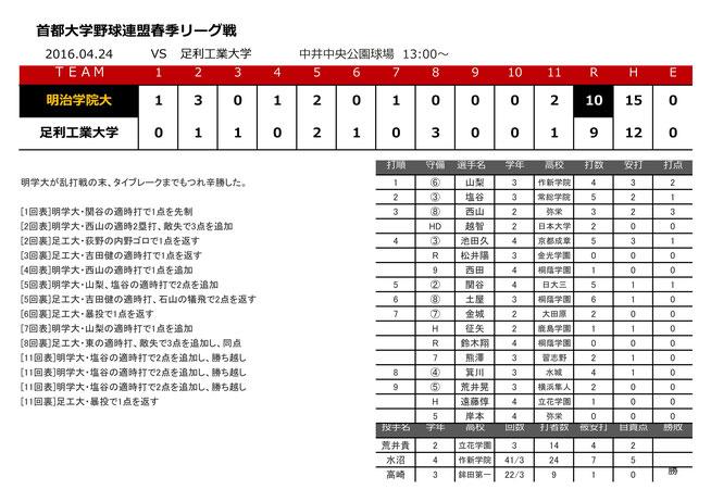 2016.04.24 vs 足利工業大