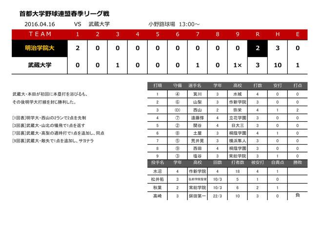 2016.04.16 VS 武蔵大