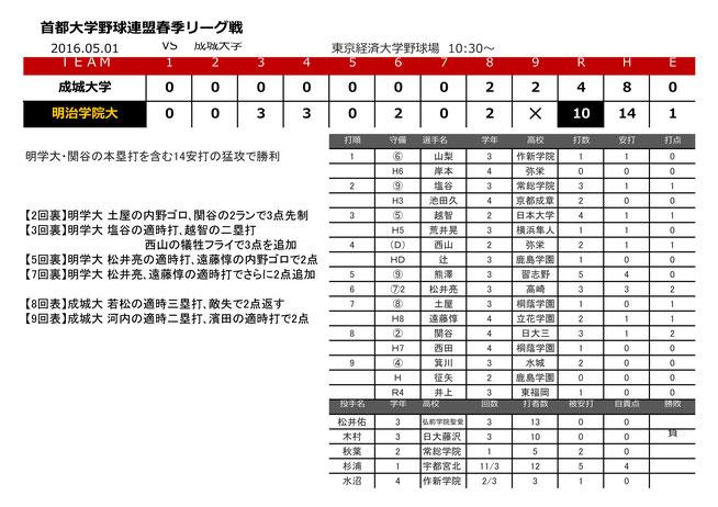 2016.05.01 vs 成城大