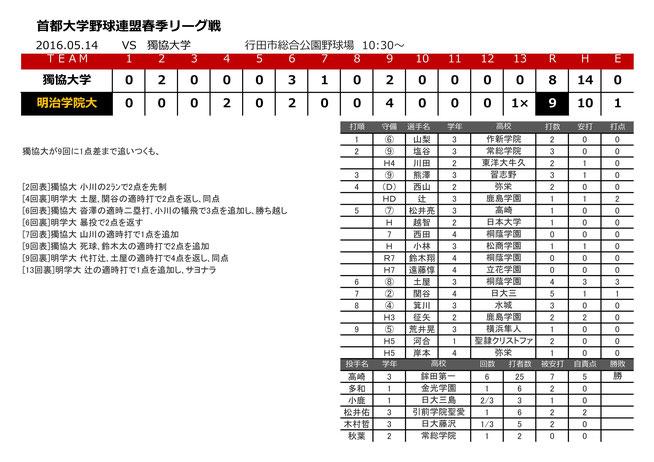 2016.05.14 vs 獨協大