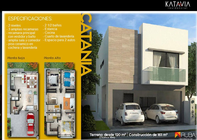 casa catania katavia residencial apodaca