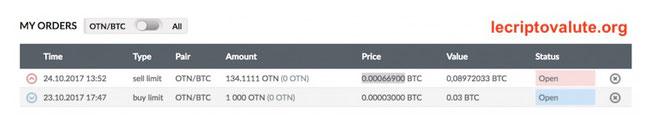 ordini comprare token otn iq option