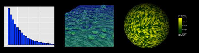 Bild: Bionum: Hilfe ind Beratung bei Simulationen und Modellierung in der Ökologie.