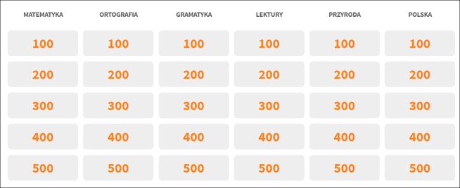 obraz podlinkowany do quizu - działa na tablicach interaktywnych i tabletach