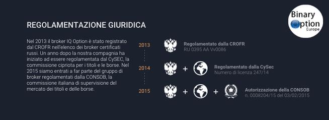 iq option regolamentazione autorizzazione cysec consob fca