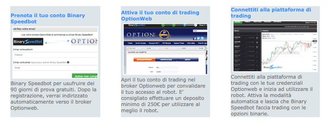 Robot financial smart bot opzioni binarie come fare trading