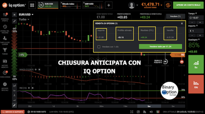 chiusura anticipata con IQ Option