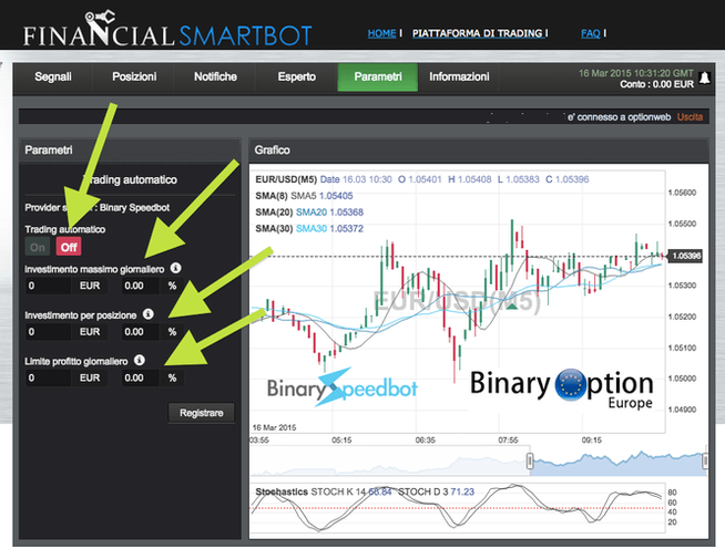 Binary options bot for mac