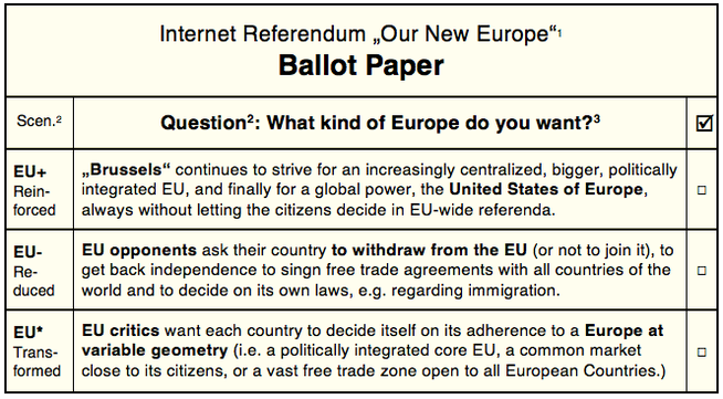 "Image: Ballot Paper ""Our New Europe"""