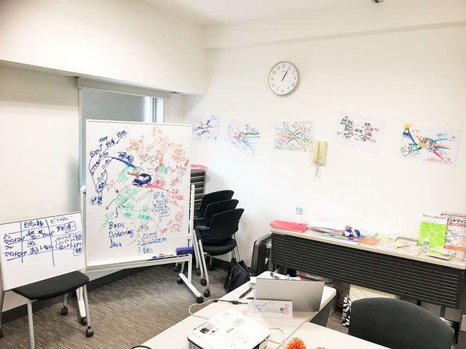 「マインドマップ プラクティショナー 1日集中講座」、平日開講
