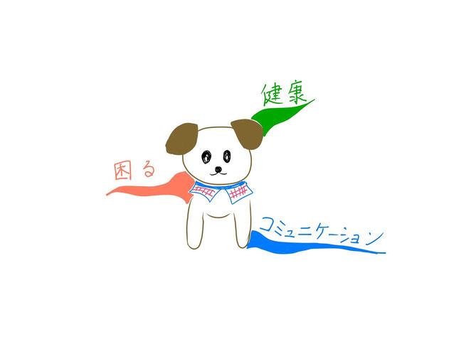 マインドマップ 「犬のブログ」 (作: 塚原 美樹) ~ メイン・ブランチを作成する