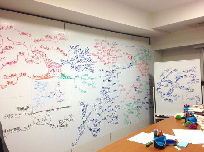 写真 「マインドマップを壁一面に描いたブレインストーミング」