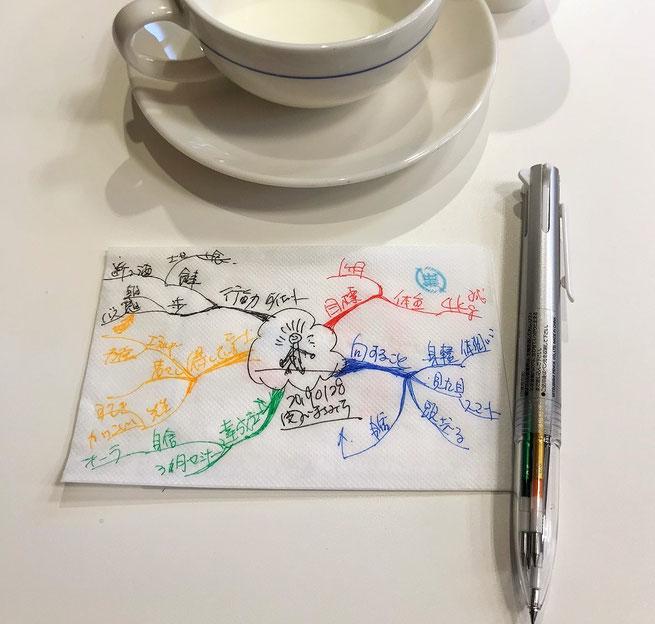 食事中にマインドマップを描きたい!!でも紙がない!!そんな時は・・・