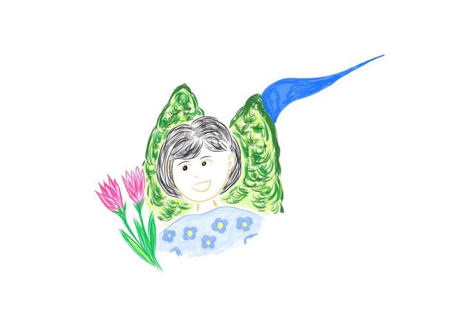 マインドマップ 「自己紹介」 (作: 塚原 美樹) ~ メイン・ブランチを作成する