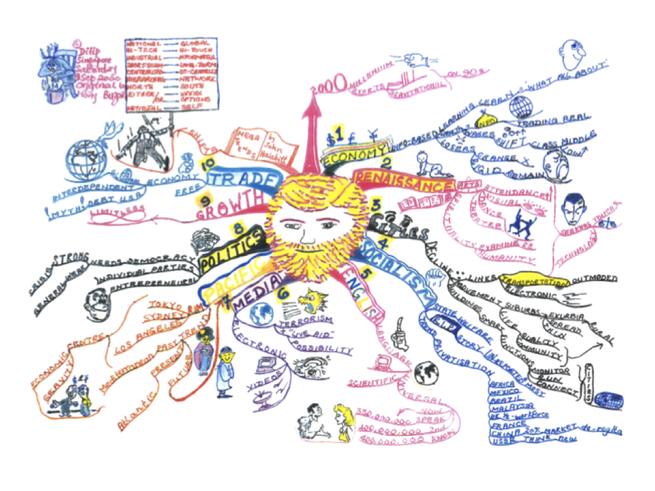 マインドマップ 「MEGATRENDS by John Naisbitt」 (作: トニー・ブザン)