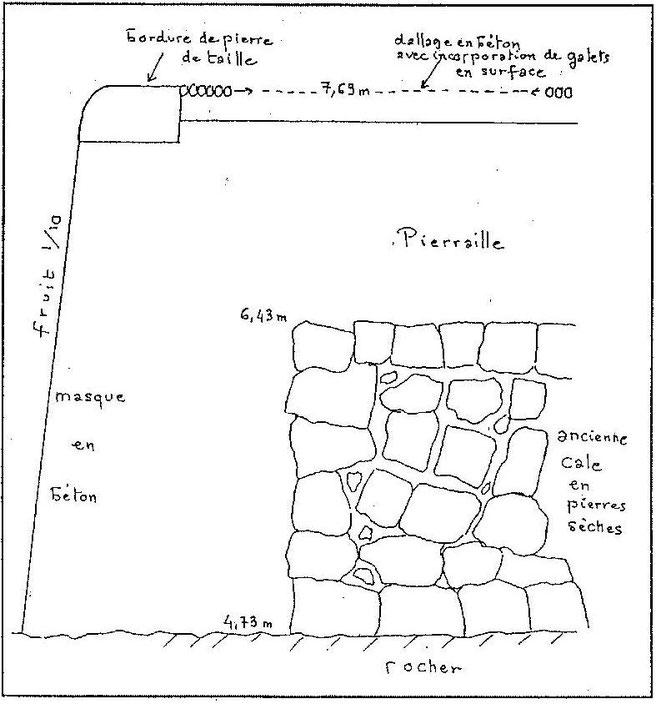 Plan des travaux de 1936 (archives départementales du Finistère)