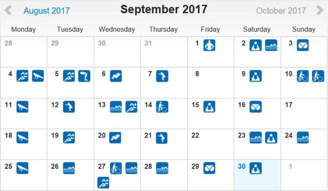 freaky routine, tägliche Übungen, Projekt 100, runtastic, Statistik September 2017