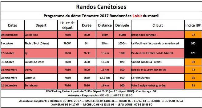 Programme des Randos Loisirs de Randos Canétoises du 4 ème trimetres 2017