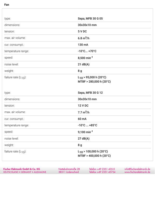 LAM 3 K 100 05 Fischer /フィッシャー 軸流ファン付 ヒートシンク