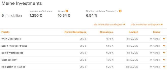 freaky finnce, Bergfürst, meine Investments, Übersicht