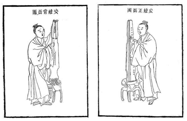 Le k'în, 1. Louis Laloy (1874-1944) : La musique chinoise.  Collection 'Les musiciens célèbres', Henri Laurens, éditeur, Paris, 1903, 128 pages.