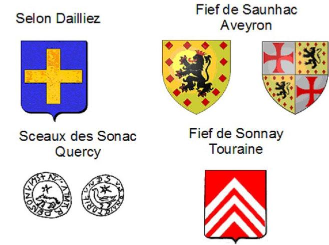 Récapitulatif des armes attribuées à Guillaume de Sonnac