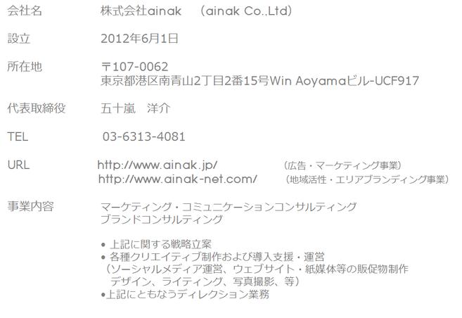 ainak(アイナック)