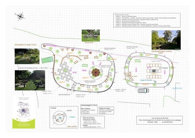 Plan d'aménagement du jardin des Vergers de Kermao à Gouesnac'h - jardin des sens - damier d'aromatiques